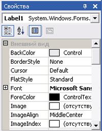 Visual basic.NET. Окно свойств