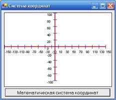 Математическая система координат