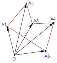 Площадь многоугольника по координатам-2