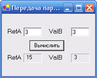 Visual Basic.NET. Подпрограммы