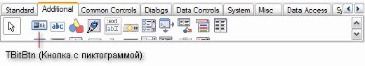 Компонент TBitBtn (Кнопка с пиктограммой)