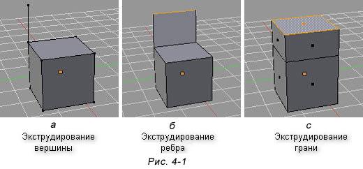 Blender. Примеры применения Extrude