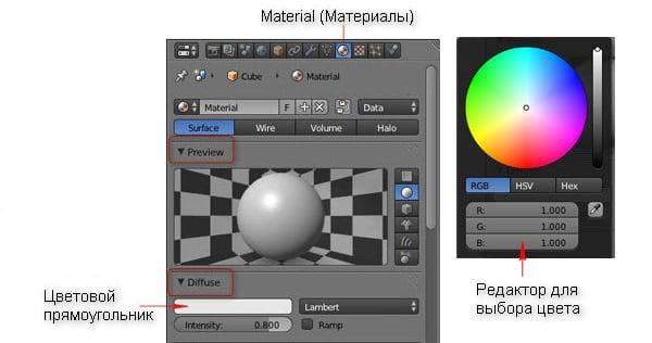 Blender. Выбор цвета для Mesh-объекта