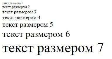 размер шрифта HTML