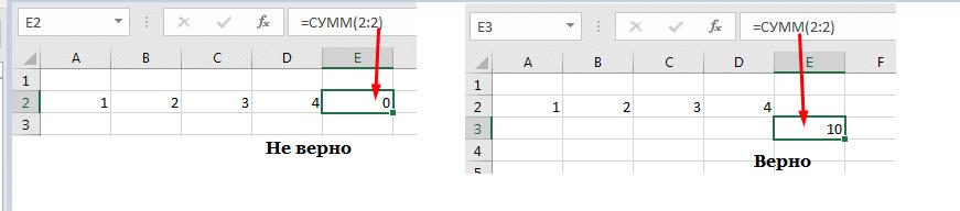 Функция СУММ excel с примерами