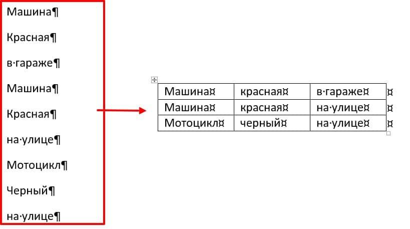 Как сделать таблицу в Word