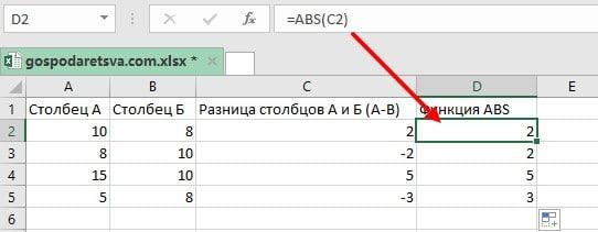 Функция ABS excel с примерами